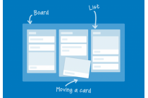 Trello and students